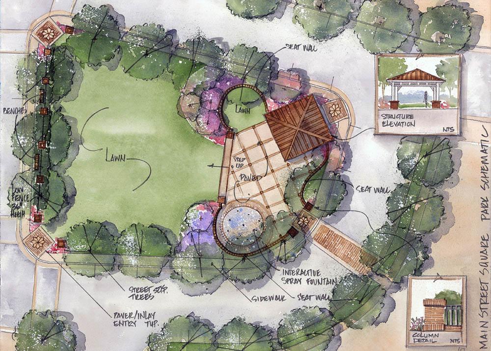 Landscape Design | Miramonte Design Studio